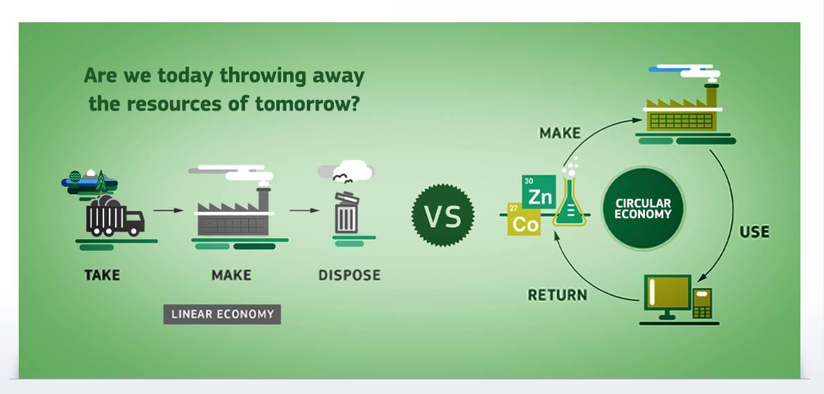 Guia: L'economia circular aplicada als sistemes d'envasat